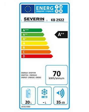 Energiebilanz der Severin KB 2922